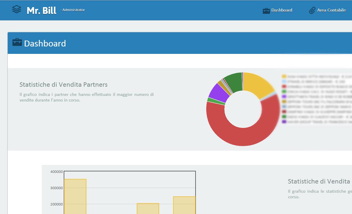 Il consorzio ibus sceglie progetto software software for Progetto software